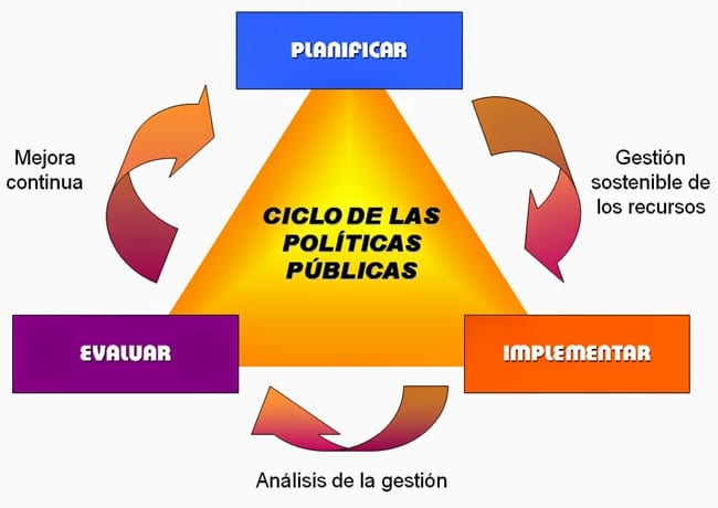 Políticas públicas locales desde el enfoque de cultura y desarrollo -1 de  5- – ADESCA